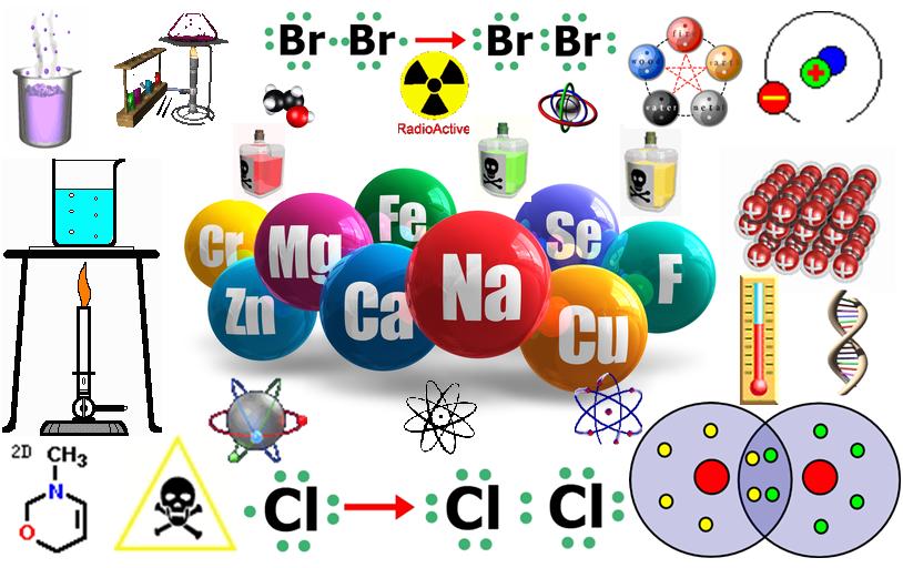 El mundo de la química.